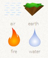 Little Alchemy basic elements