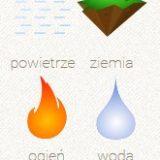 Little Alchemy - elementy podstawowe
